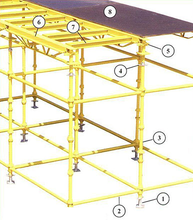Altamayaouz Scafolding Products - Cup Lock Systems