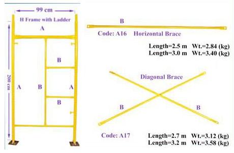 H Frame Systems